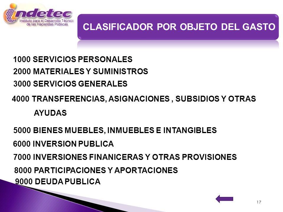 CLASIFICADOR POR OBJETO DEL GASTO 17 1000 SERVICIOS PERSONALES 2000 MATERIALES Y SUMINISTROS 3000 SERVICIOS GENERALES 4000 TRANSFERENCIAS, ASIGNACIONE