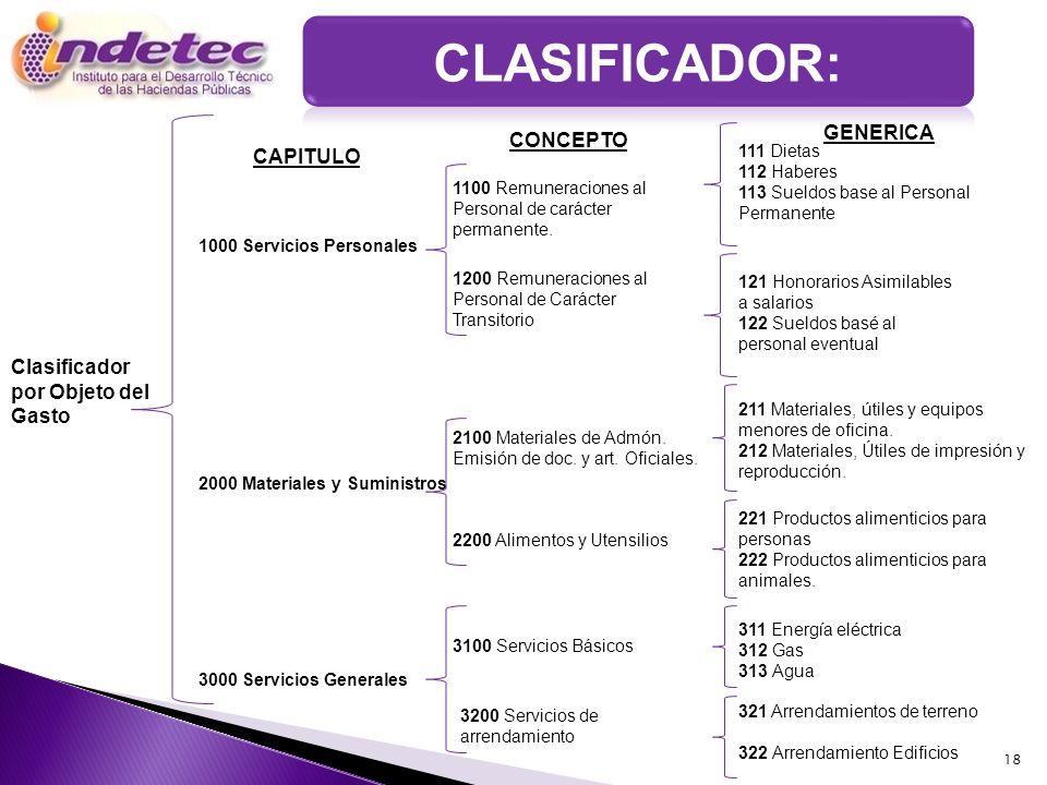 18 Clasificador por Objeto del Gasto 1000 Servicios Personales 2000 Materiales y Suministros 3000 Servicios Generales CAPITULO CONCEPTO 1200 Remunerac