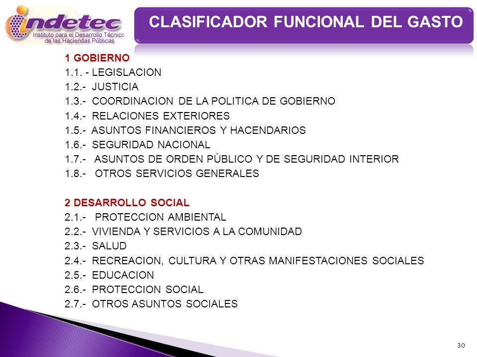 30 CLASIFICADOR FUNCIONAL DEL GASTO 1 GOBIERNO 1.1. - LEGISLACION 1.2.- JUSTICIA 1.3.- COORDINACION DE LA POLITICA DE GOBIERNO 1.4.- RELACIONES EXTERI