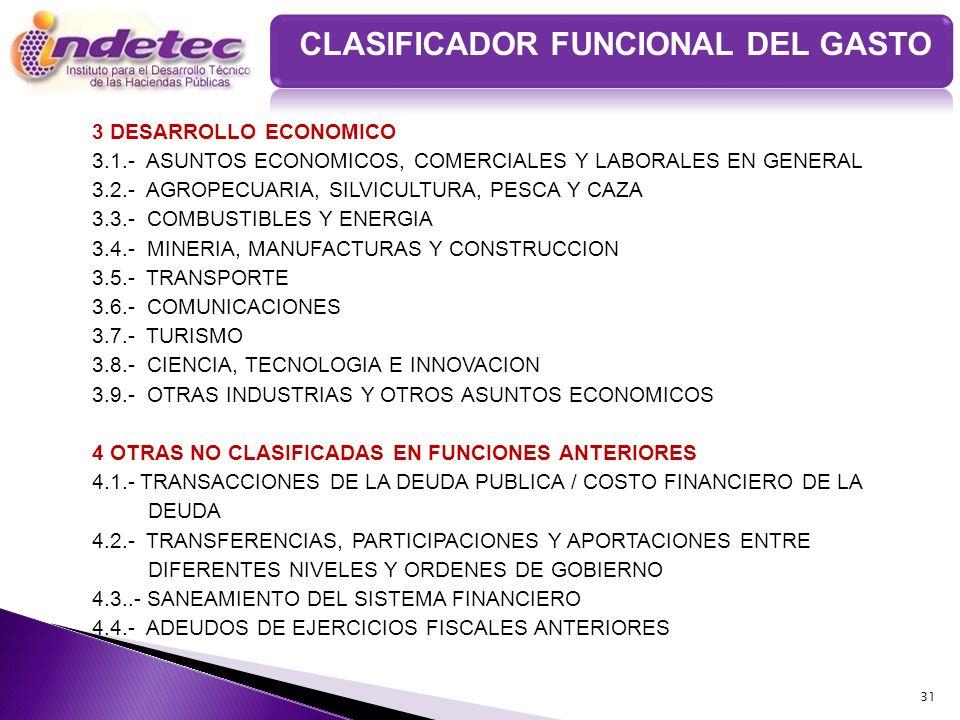 31 CLASIFICADOR FUNCIONAL DEL GASTO 3 DESARROLLO ECONOMICO 3.1.- ASUNTOS ECONOMICOS, COMERCIALES Y LABORALES EN GENERAL 3.2.- AGROPECUARIA, SILVICULTU