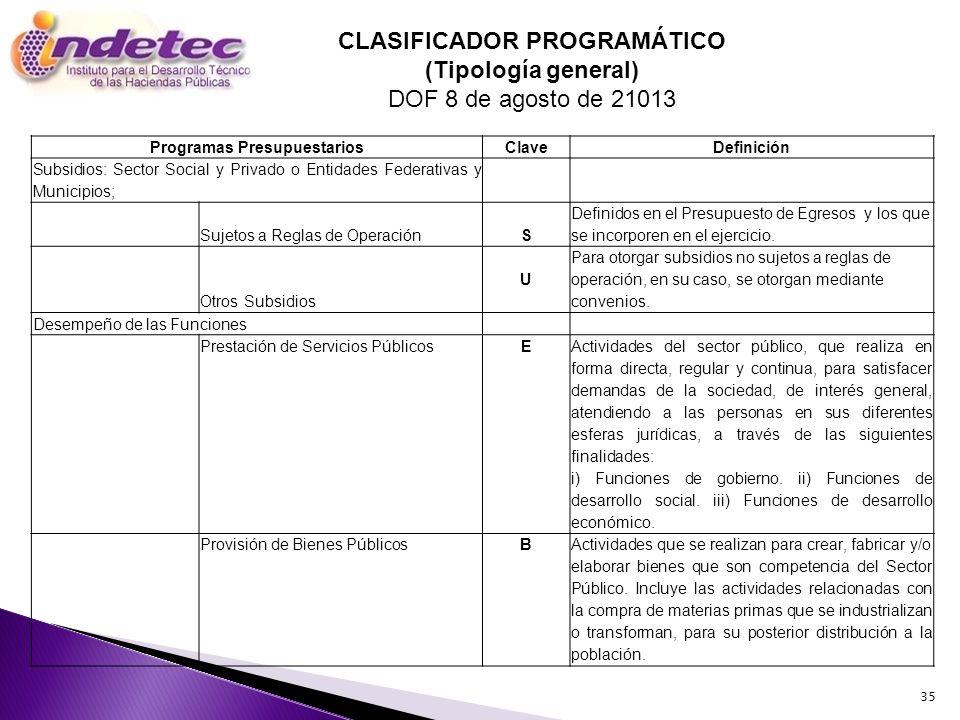35 CLASIFICADOR PROGRAMÁTICO (Tipología general) DOF 8 de agosto de 21013 Programas PresupuestariosClaveDefinición Subsidios: Sector Social y Privado