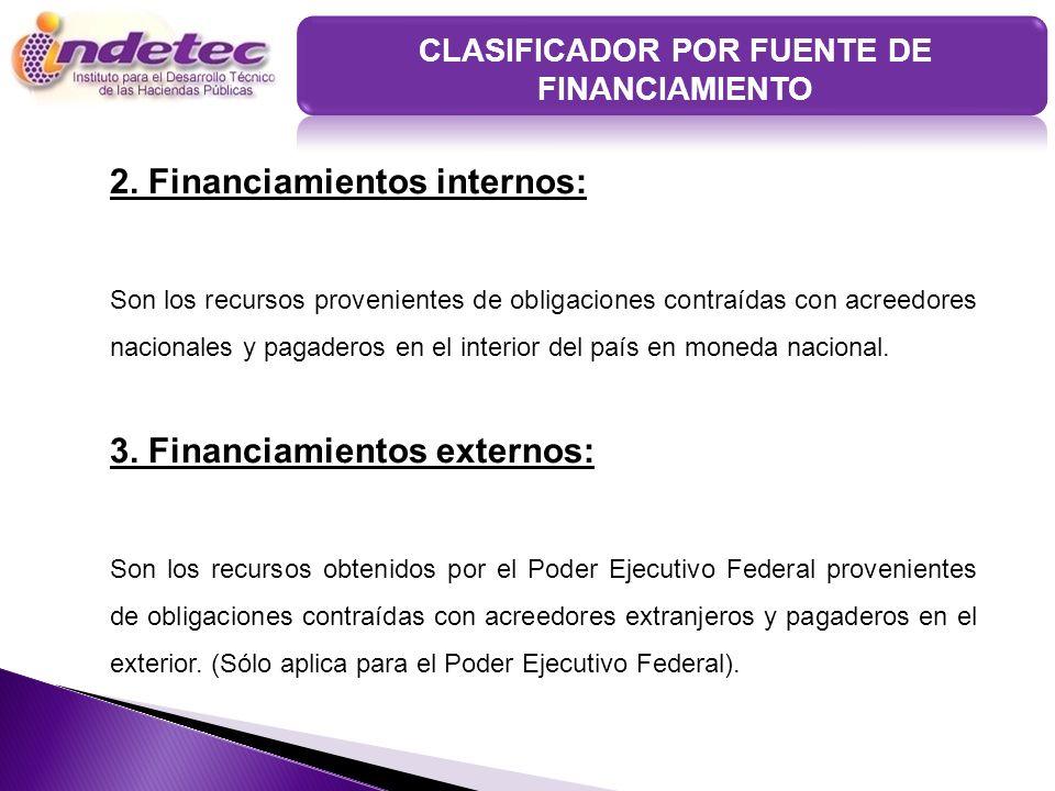 2. Financiamientos internos: Son los recursos provenientes de obligaciones contraídas con acreedores nacionales y pagaderos en el interior del país en