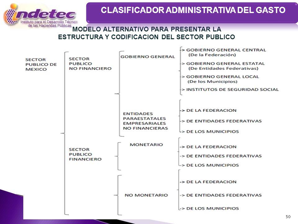 50 MODELO ALTERNATIVO PARA PRESENTAR LA ESTRUCTURA Y CODIFICACION DEL SECTOR PUBLICO CLASIFICADOR ADMINISTRATIVA DEL GASTO