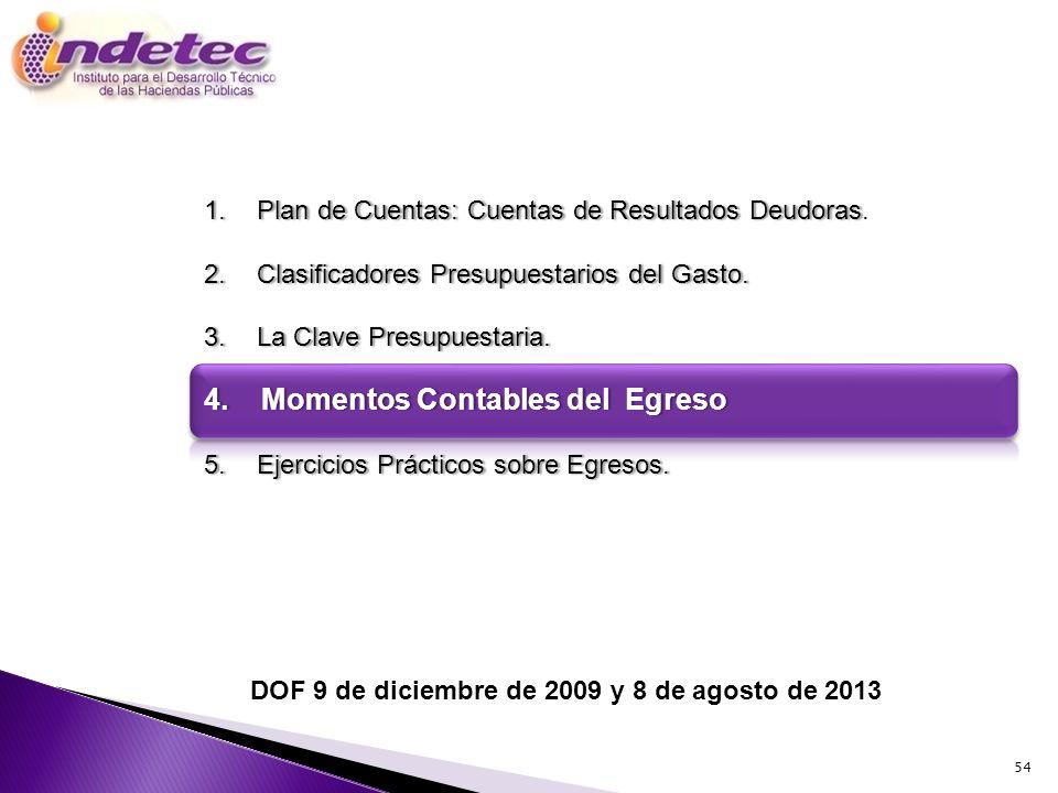 54 DOF 9 de diciembre de 2009 y 8 de agosto de 2013 1.Plan de Cuentas: Cuentas de Resultados Deudoras1.Plan de Cuentas: Cuentas de Resultados Deudoras
