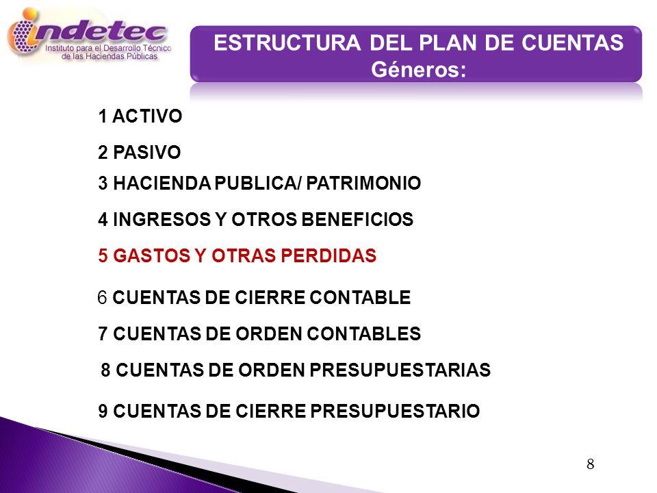 39 Programas PresupuestariosClaveDefinición Obligaciones Pensiones y jubilaciones J Obligaciones de ley relacionadas con el pago de pensiones y jubilaciones.