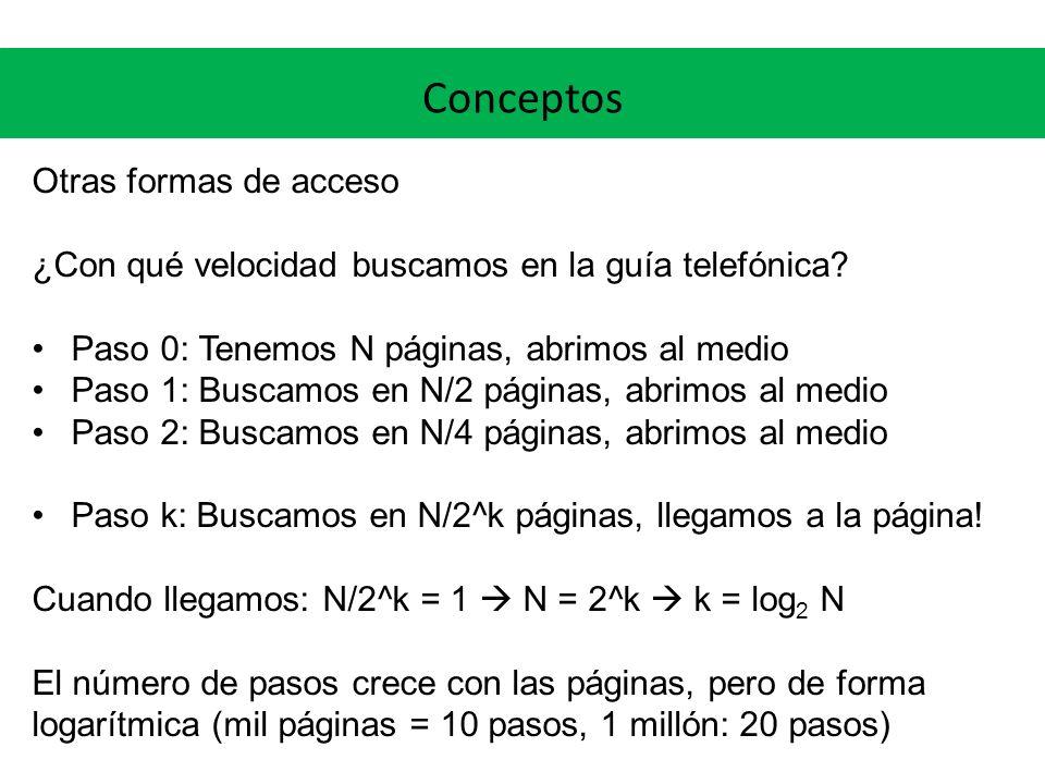 Conceptos Otras formas de acceso ¿Con qué velocidad buscamos en la guía telefónica.