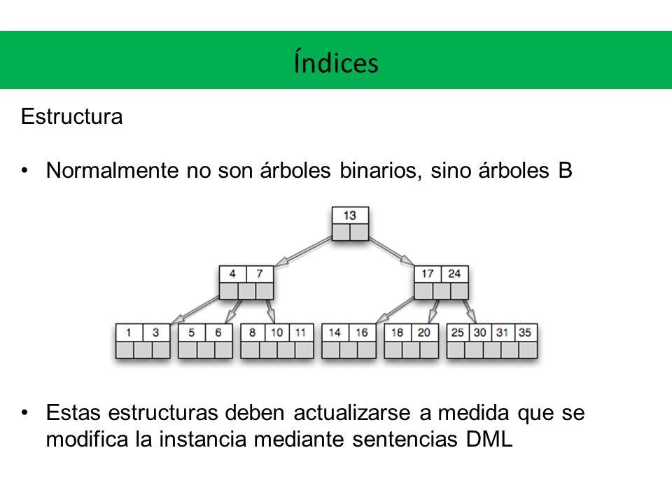 Índices Estructura Normalmente no son árboles binarios, sino árboles B Estas estructuras deben actualizarse a medida que se modifica la instancia mediante sentencias DML