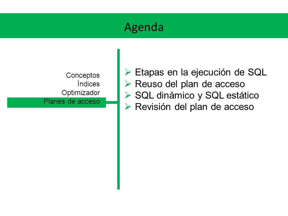 Agenda Etapas en la ejecución de SQL Reuso del plan de acceso SQL dinámico y SQL estático Revisión del plan de acceso Conceptos Índices Optimizador Planes de acceso