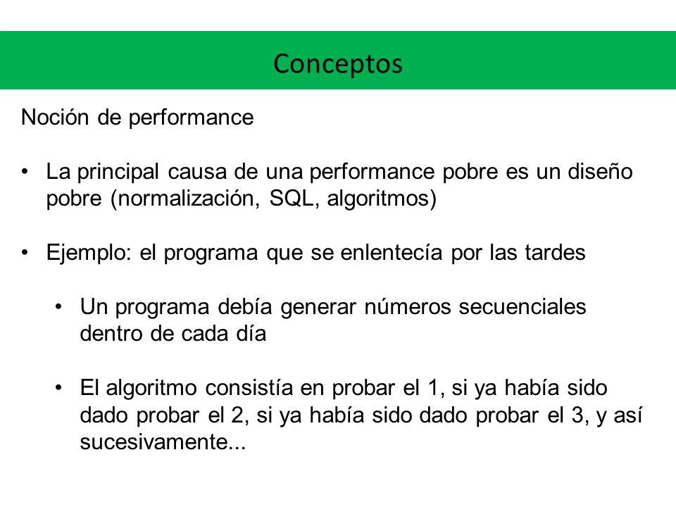 Conceptos Noción de performance La principal causa de una performance pobre es un diseño pobre (normalización, SQL, algoritmos) Ejemplo: el programa que se enlentecía por las tardes Un programa debía generar números secuenciales dentro de cada día El algoritmo consistía en probar el 1, si ya había sido dado probar el 2, si ya había sido dado probar el 3, y así sucesivamente...