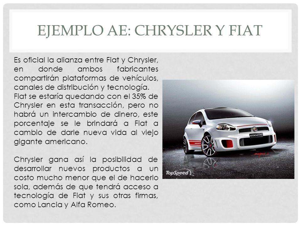 EJEMPLO AE: CHRYSLER Y FIAT Es oficial la alianza entre Fiat y Chrysler, en donde ambos fabricantes compartirán plataformas de vehículos, canales de d