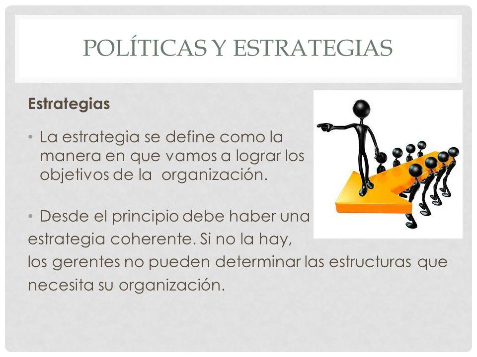 POLÍTICAS Y ESTRATEGIAS Estrategias La estrategia se define como la manera en que vamos a lograr los objetivos de la organización. Desde el principio