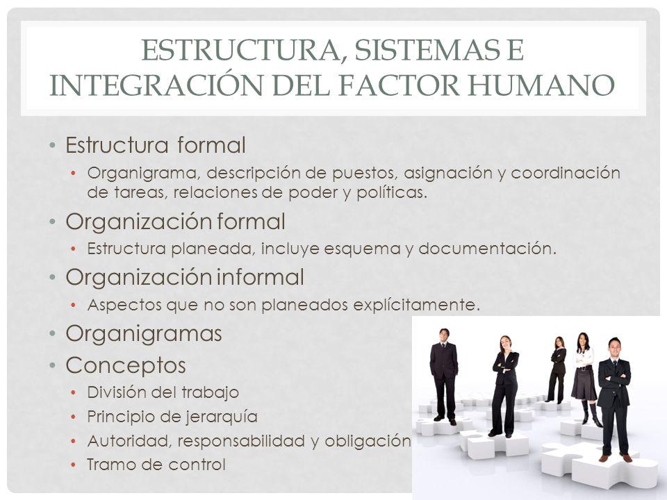 ESTRUCTURA, SISTEMAS E INTEGRACIÓN DEL FACTOR HUMANO Estructura formal Organigrama, descripción de puestos, asignación y coordinación de tareas, relac