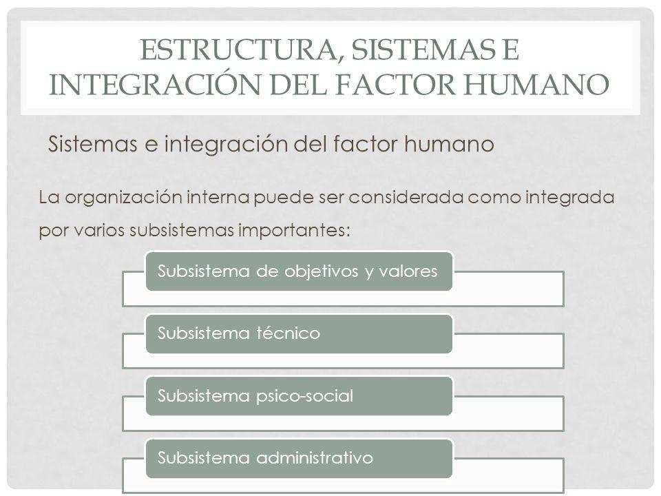 ESTRUCTURA, SISTEMAS E INTEGRACIÓN DEL FACTOR HUMANO Sistemas e integración del factor humano La organización interna puede ser considerada como integ