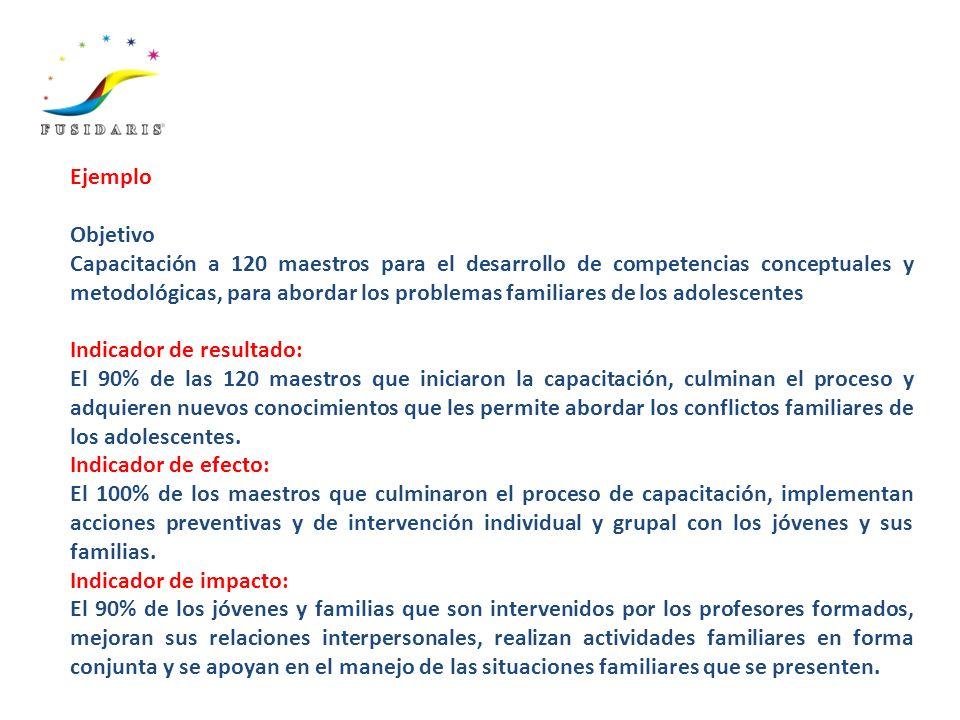 Ejemplo Objetivo Capacitación a 120 maestros para el desarrollo de competencias conceptuales y metodológicas, para abordar los problemas familiares de