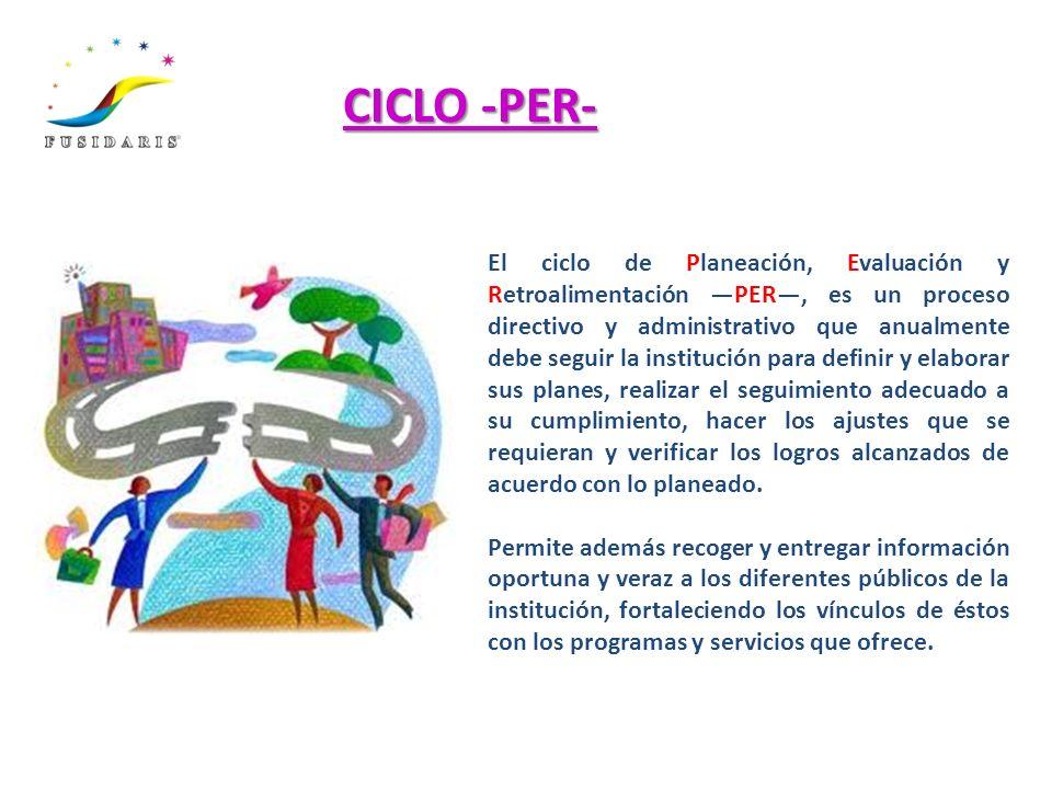 El ciclo de Planeación, Evaluación y Retroalimentación PER, es un proceso directivo y administrativo que anualmente debe seguir la institución para de