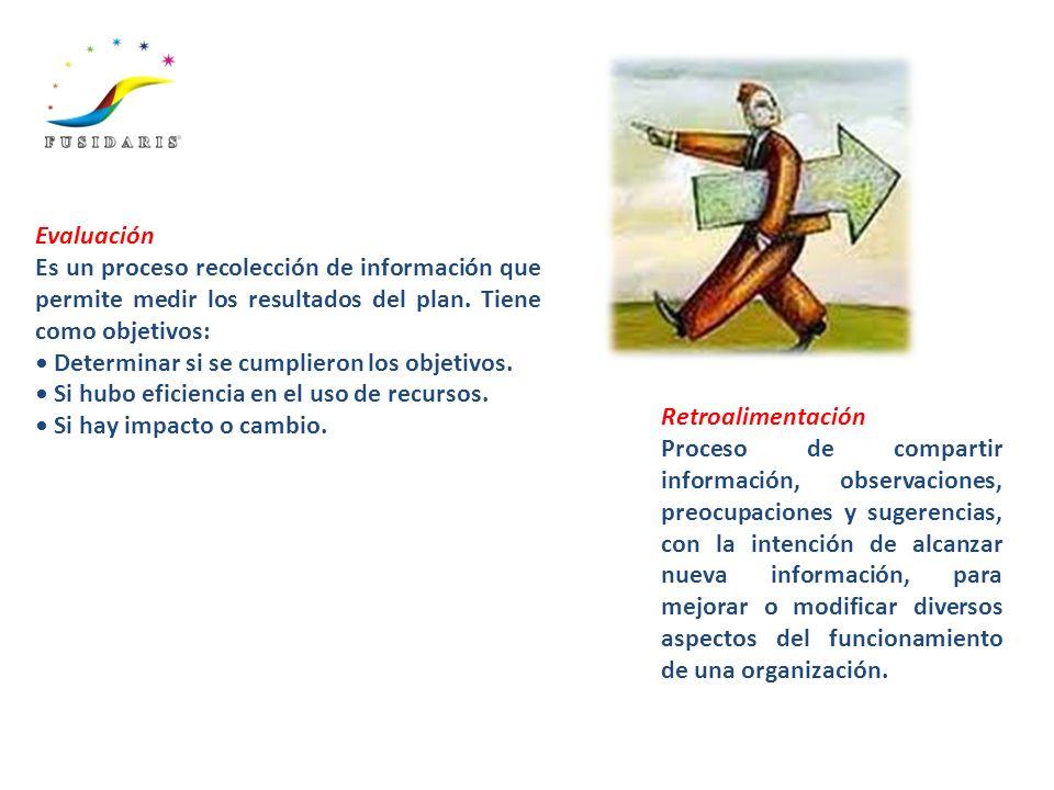 Evaluación Es un proceso recolección de información que permite medir los resultados del plan. Tiene como objetivos: Determinar si se cumplieron los o