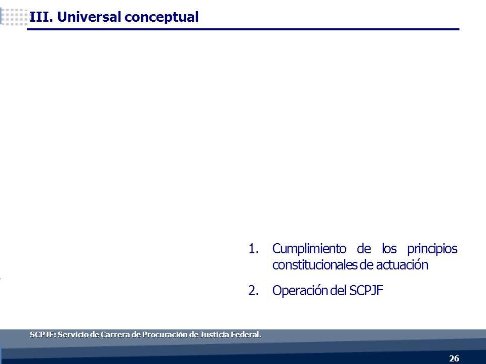 26 1.Cumplimiento de los principios constitucionales de actuación 2.Operación del SCPJF SCPJF: Servicio de Carrera de Procuración de Justicia Federal.