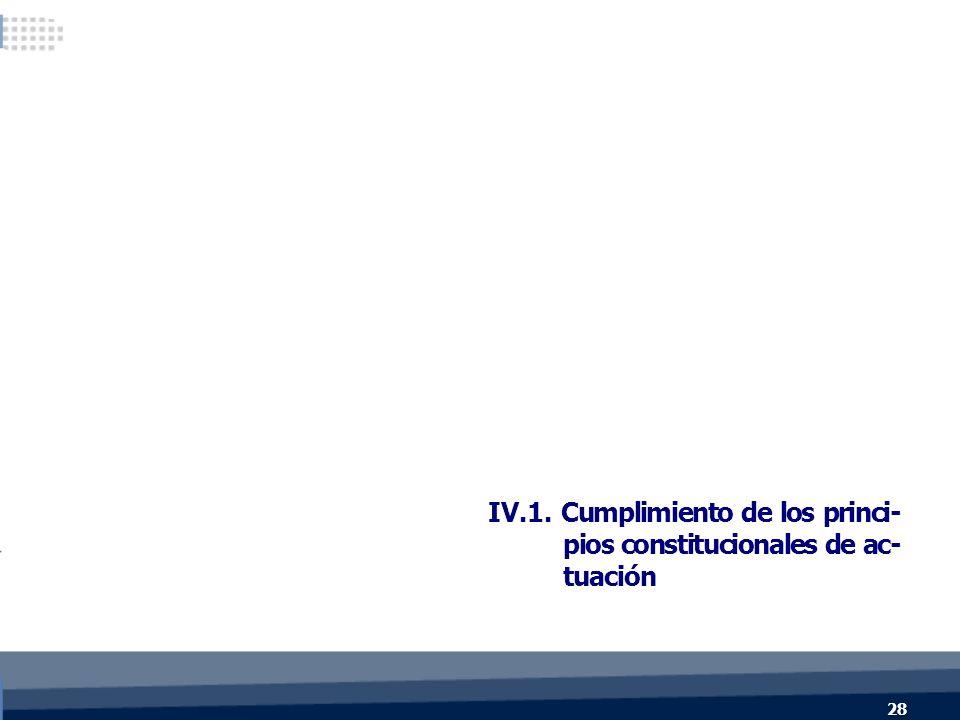 IV.1. Cumplimiento de los princi- pios constitucionales de ac- tuación 28
