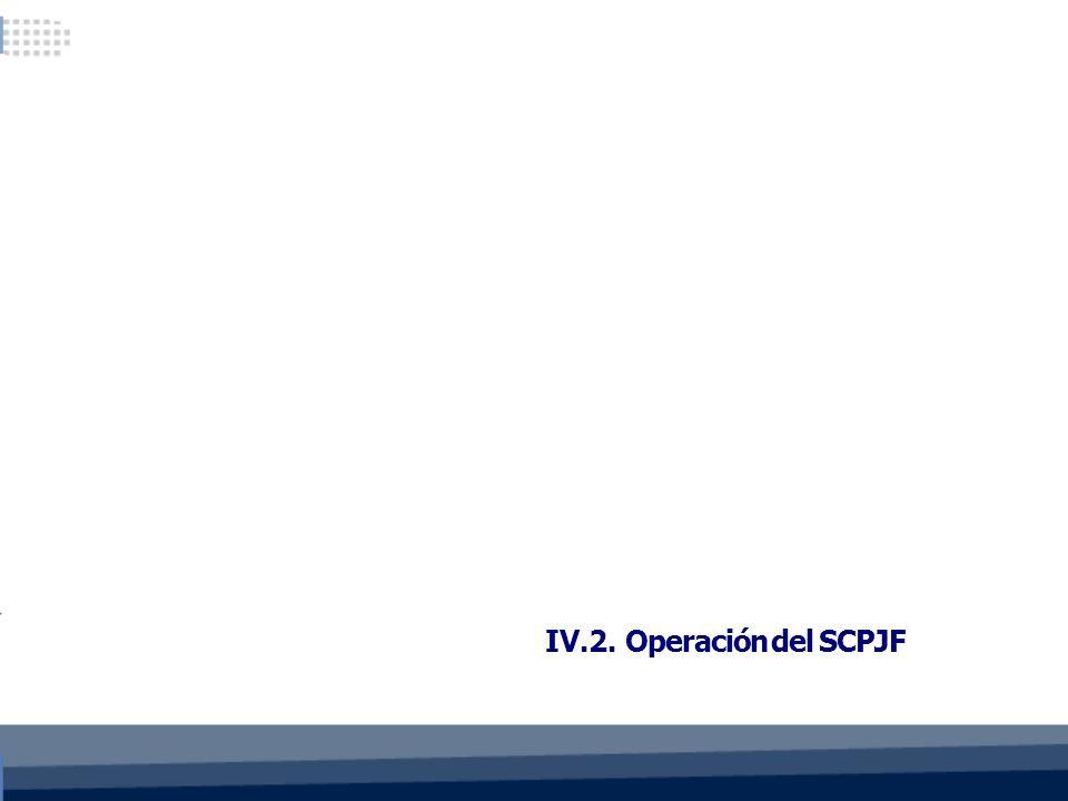 IV.2. Operación del SCPJF