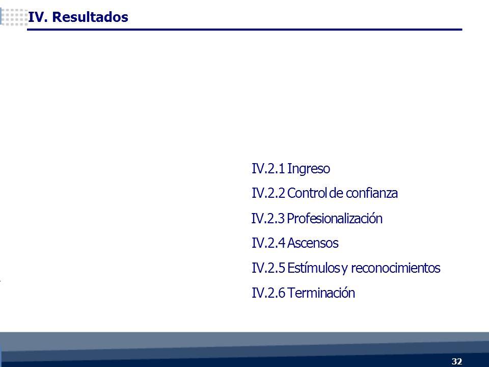 IV. Resultados 32 IV.2.1 Ingreso IV.2.2 Control de confianza IV.2.4 Ascensos IV.2.5 Estímulos y reconocimientos IV.2.6 Terminación IV.2.3 Profesionali