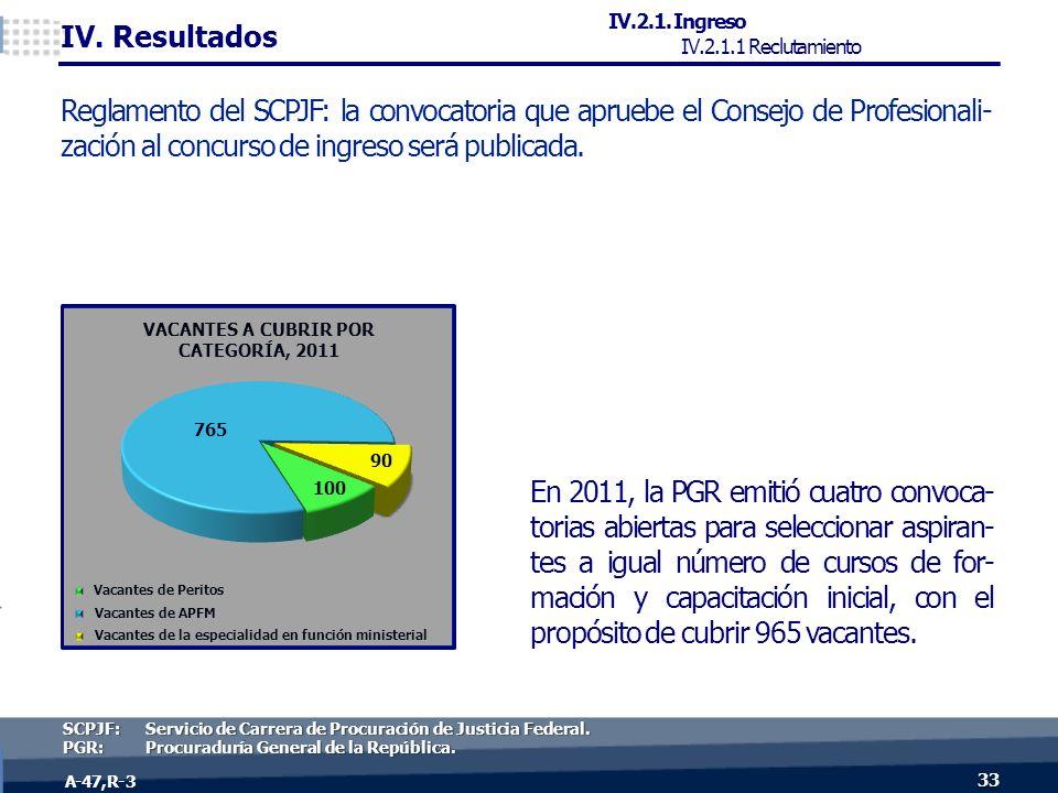 33 IV.Resultados IV.2.1.