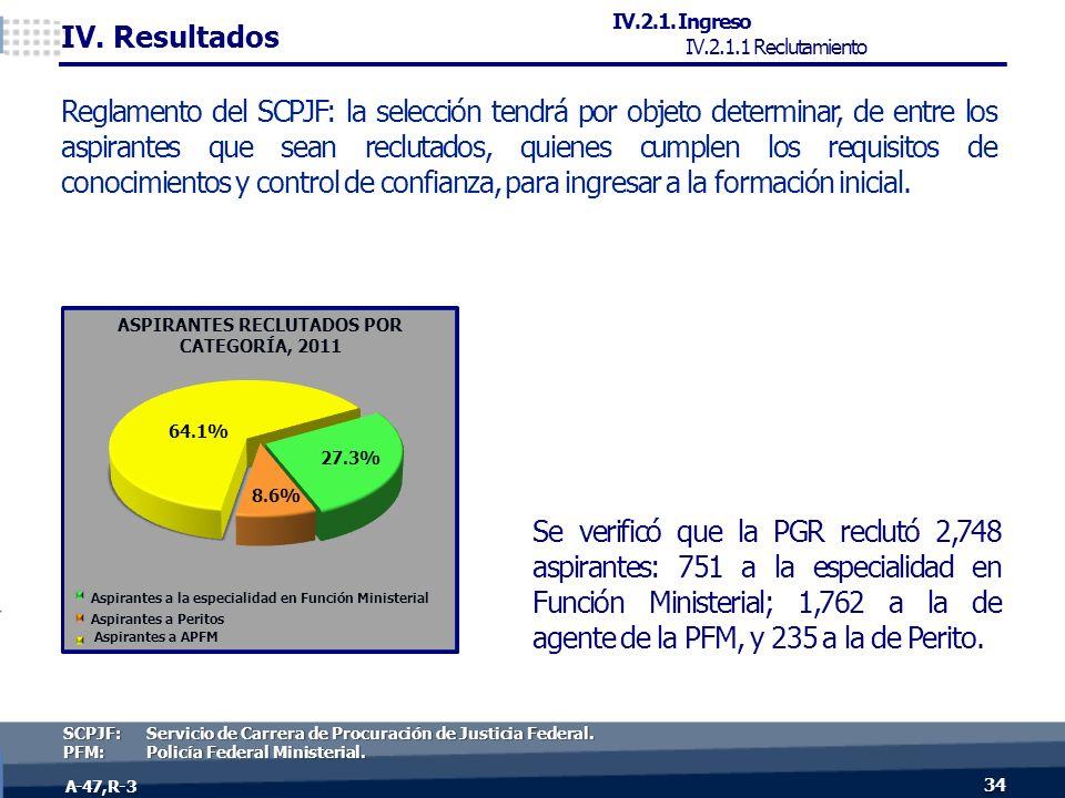 34 IV. Resultados SCPJF:Servicio de Carrera de Procuración de Justicia Federal.