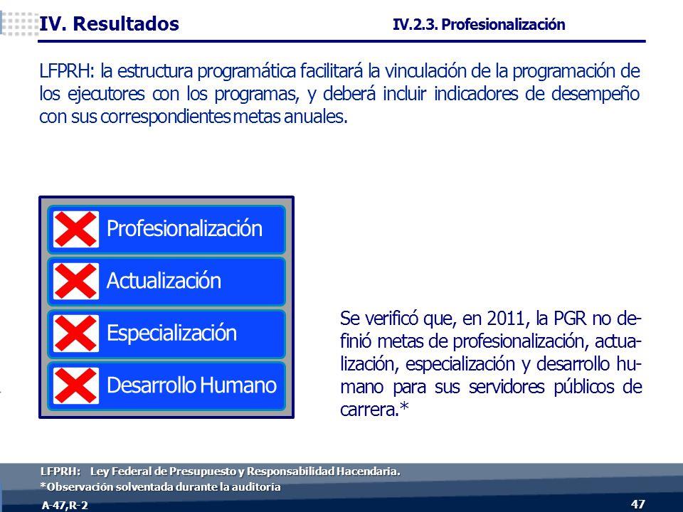 Profesionalización Actualización Especialización Desarrollo Humano 47 IV.