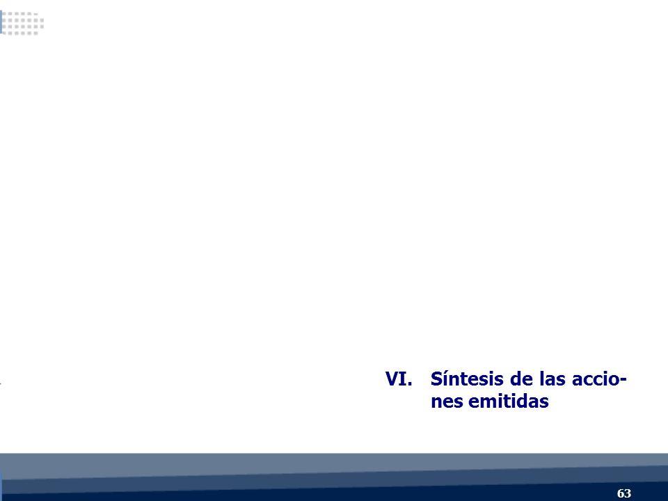 VI.Síntesis de las accio- nes emitidas 63
