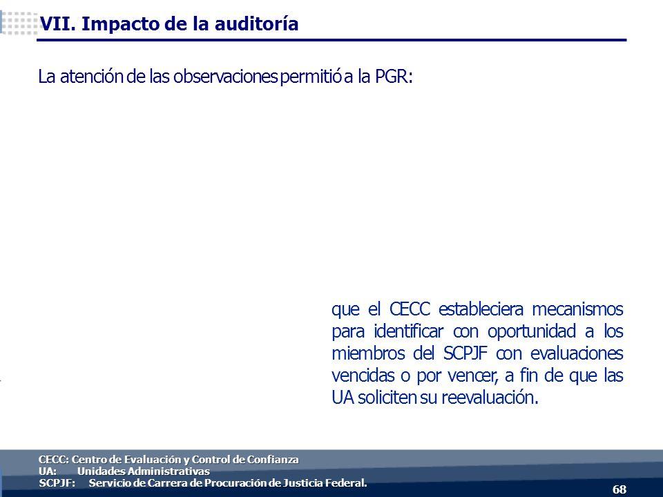 VII. Impacto de la auditoría 68 CECC: Centro de Evaluación y Control de Confianza UA: Unidades Administrativas La atención de las observaciones permit