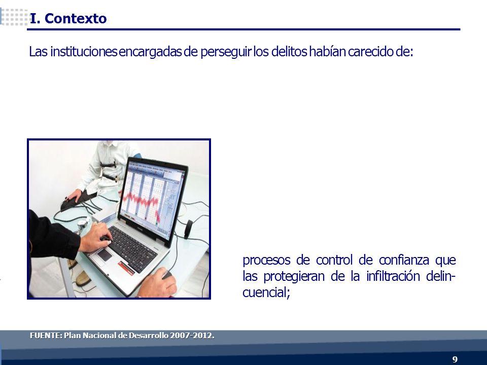 9 9 procesos de control de confianza que las protegieran de la infiltración delin- cuencial; I.