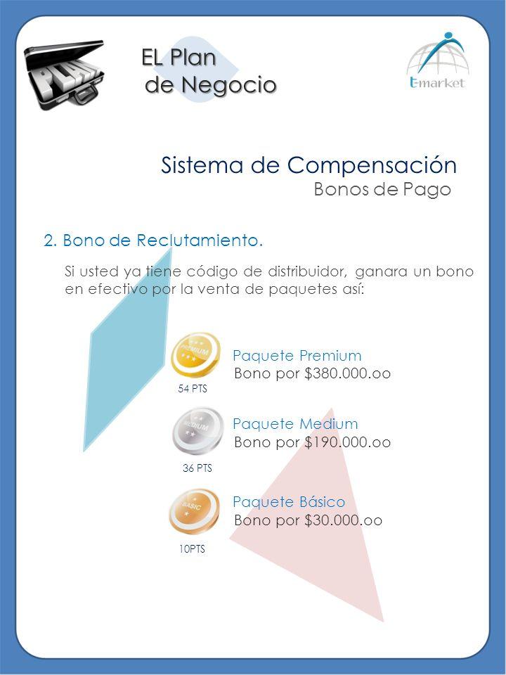EL Plan de Negocio de Negocio Sistema de Compensación Bonos de Pago 2. Bono de Reclutamiento. Si usted ya tiene código de distribuidor, ganara un bono