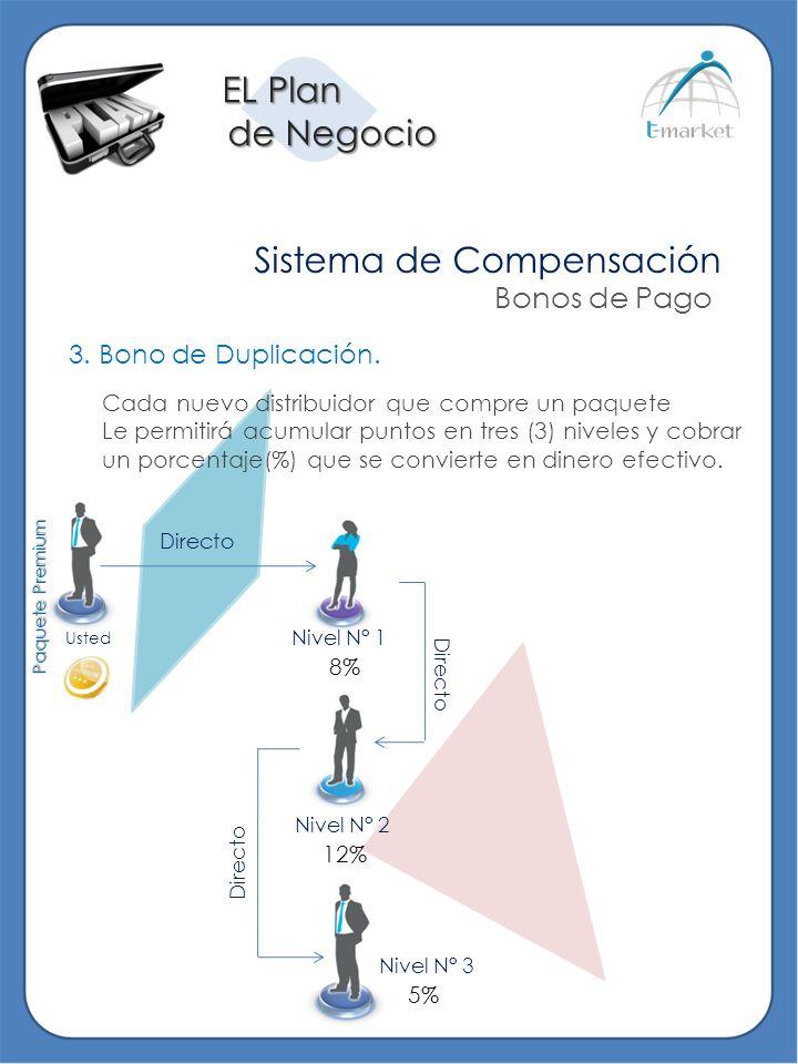EL Plan de Negocio de Negocio Sistema de Compensación Bonos de Pago 3. Bono de Duplicación. Cada nuevo distribuidor que compre un paquete Le permitirá