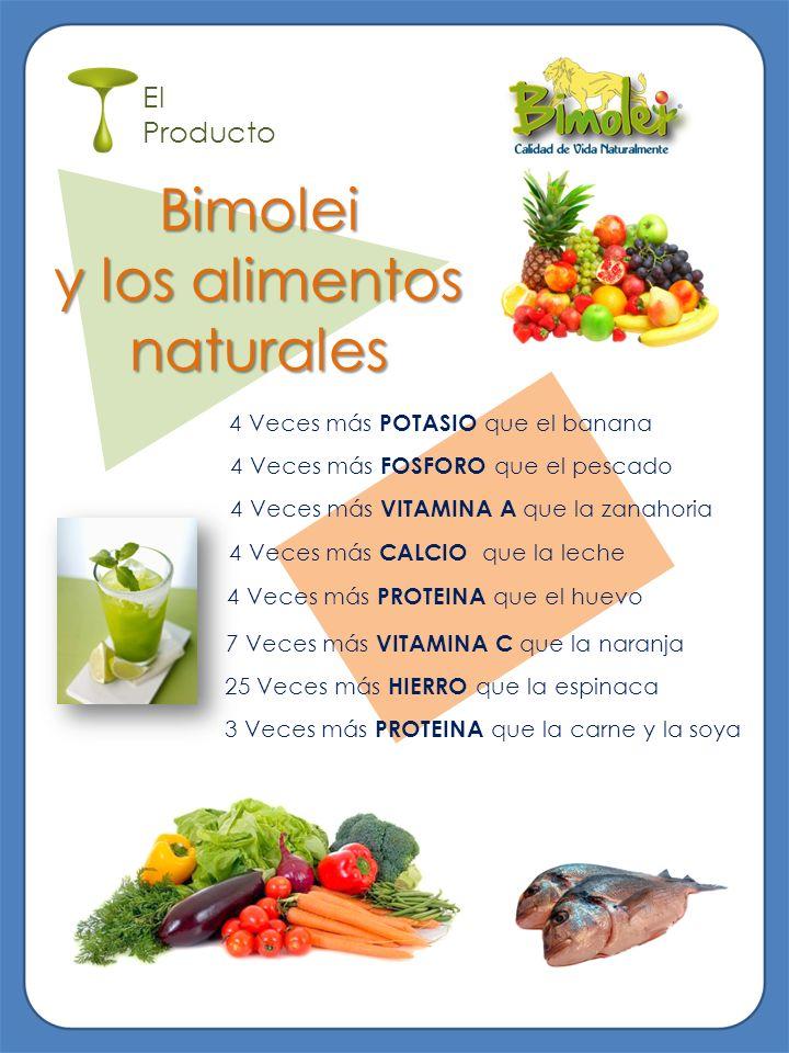 El Producto Bimolei y los alimentos naturales 4 Veces más POTASIO que el banana 4 Veces más FOSFORO que el pescado 4 Veces más VITAMINA A que la zanah
