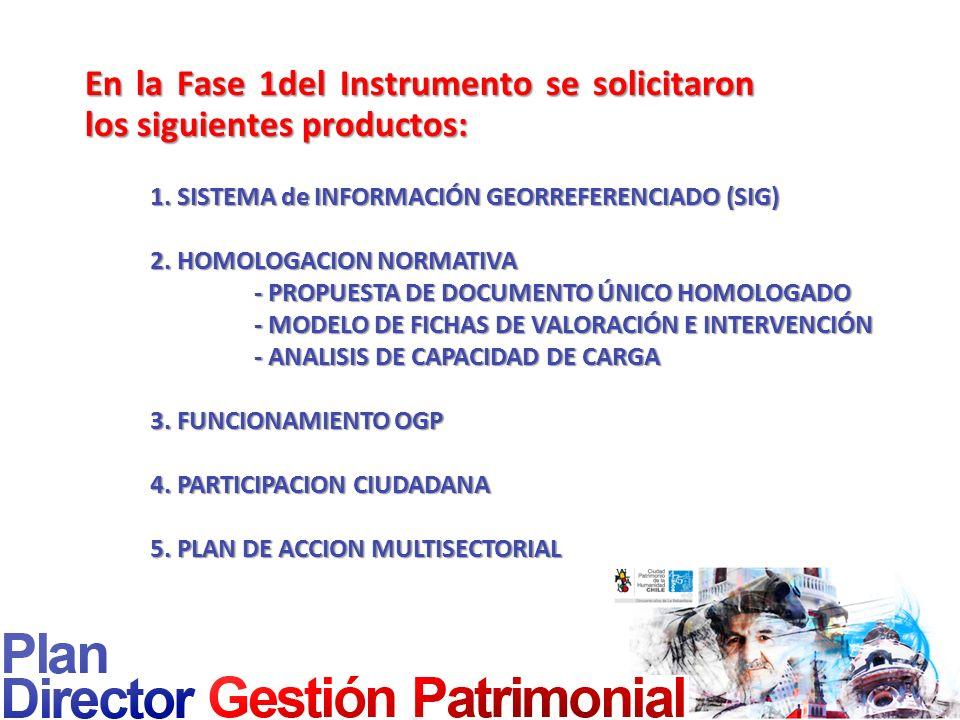 1. SISTEMA de INFORMACIÓN GEORREFERENCIADO (SIG) 2.