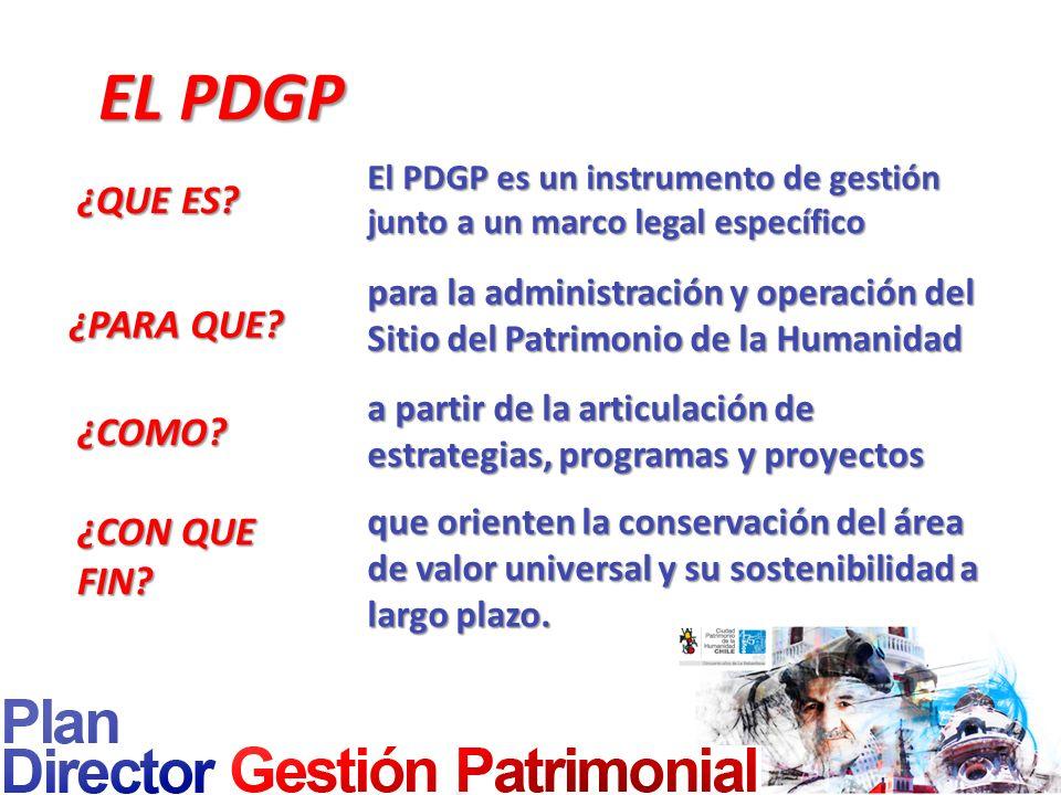 El PDGP es un instrumento de gestión junto a un marco legal específico EL PDGP ¿QUE ES.