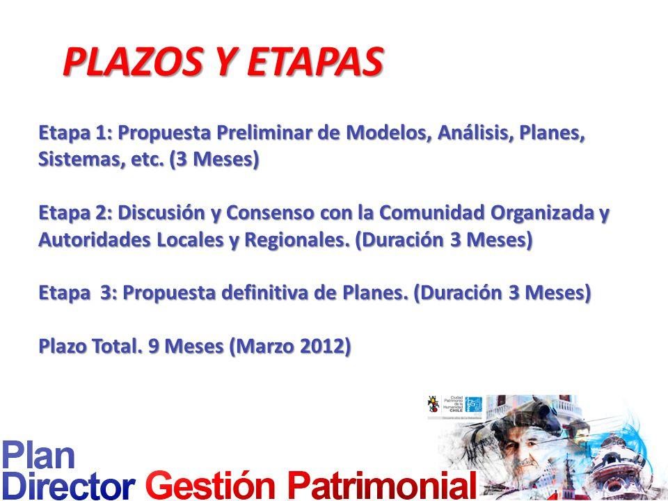 Etapa 1: Propuesta Preliminar de Modelos, Análisis, Planes, Sistemas, etc.