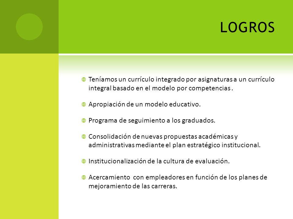 LOGROS Teníamos un currículo integrado por asignaturas a un currículo integral basado en el modelo por competencias. Apropiación de un modelo educativ