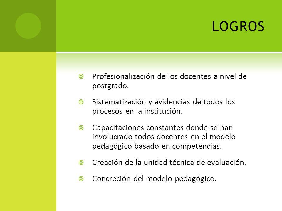 LOGROS Profesionalización de los docentes a nivel de postgrado. Sistematización y evidencias de todos los procesos en la institución. Capacitaciones c