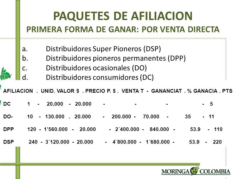 AFILIACION. UNID. VALOR $. PRECIO P. $. VENTA T - GANANCIAT. % GANACIA. PTS DC 1 - 20,000 - 20.000 - - - - 5 DO- 10 - 130.000. 20.000 - 200.000 - 70.0
