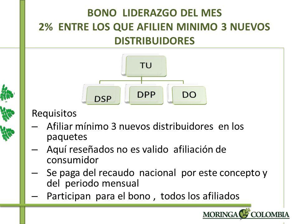 BONO LIDERAZGO DEL MES 2% ENTRE LOS QUE AFILIEN MINIMO 3 NUEVOS DISTRIBUIDORES Requisitos – Afiliar mínimo 3 nuevos distribuidores en los paquetes – A