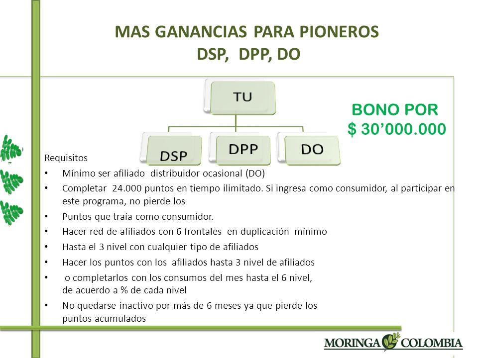 MAS GANANCIAS PARA PIONEROS DSP, DPP, DO Requisitos Mínimo ser afiliado distribuidor ocasional (DO) Completar 24.000 puntos en tiempo ilimitado. Si in