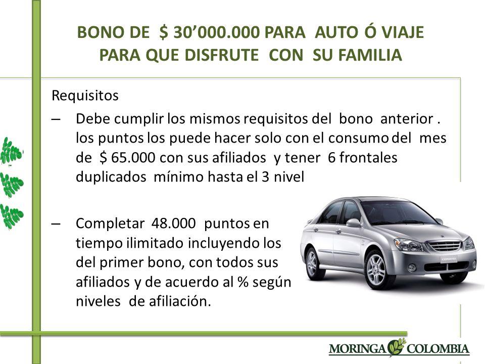 BONO DE $ 30000.000 PARA AUTO Ó VIAJE PARA QUE DISFRUTE CON SU FAMILIA Requisitos – Debe cumplir los mismos requisitos del bono anterior. los puntos l