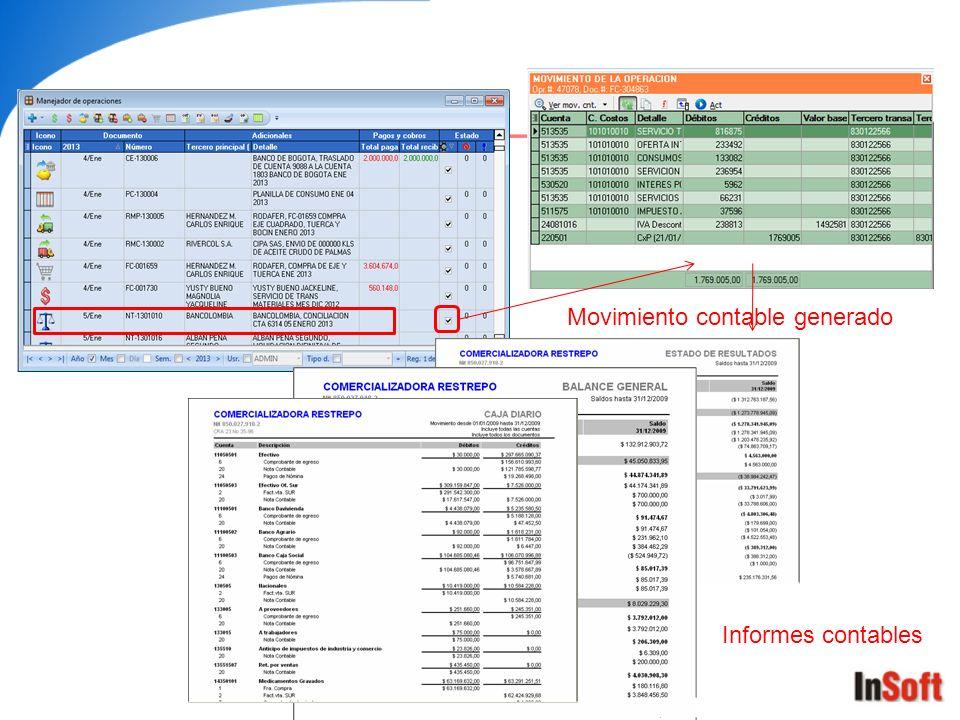 Movimiento contable generado Informes contables