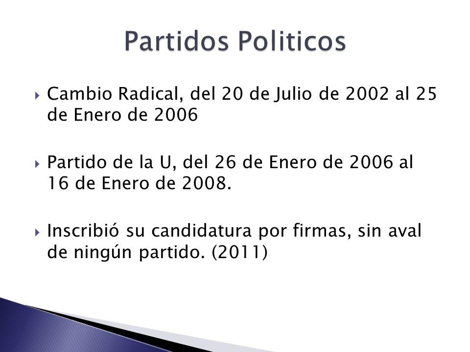 Cambio Radical, del 20 de Julio de 2002 al 25 de Enero de 2006 Partido de la U, del 26 de Enero de 2006 al 16 de Enero de 2008. Inscribió su candidatu