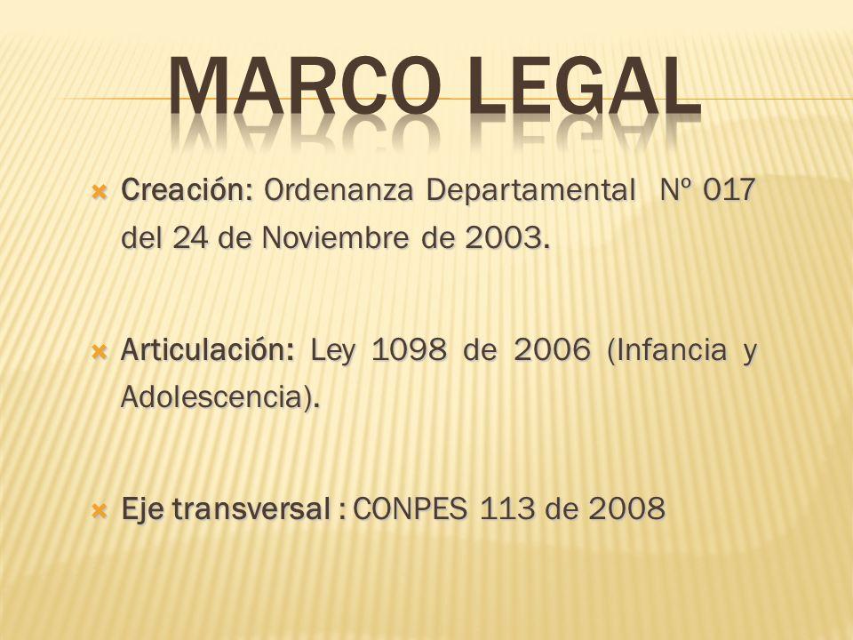 Creación: Ordenanza Departamental Nº 017 del 24 de Noviembre de 2003. Creación: Ordenanza Departamental Nº 017 del 24 de Noviembre de 2003. Articulaci