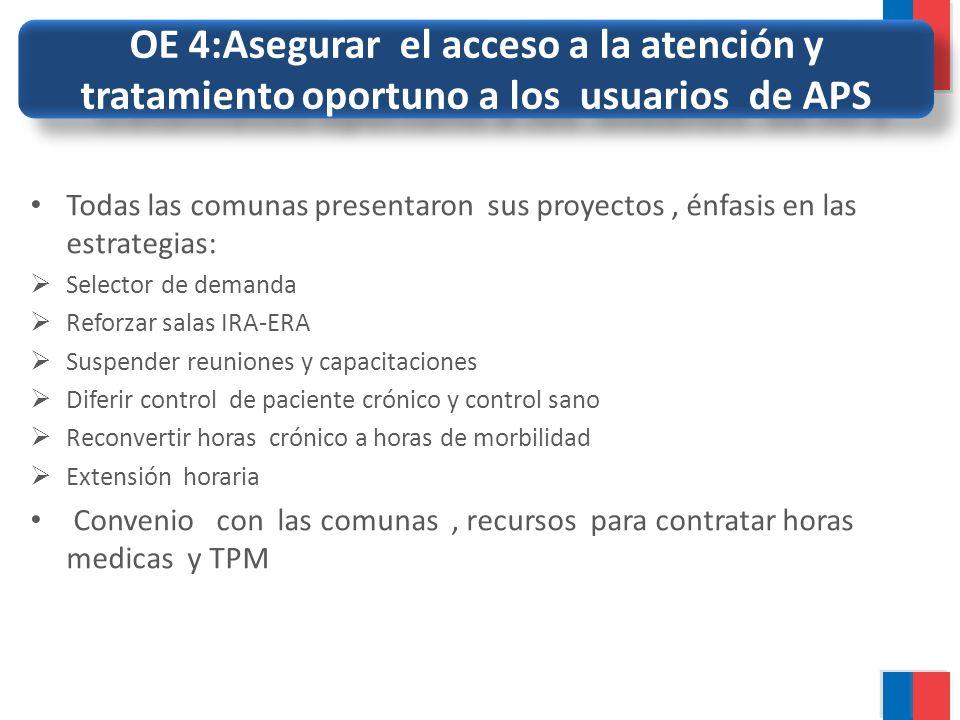 OE 4:Asegurar el acceso a la atención y tratamiento oportuno a los usuarios de APS Todas las comunas presentaron sus proyectos, énfasis en las estrate