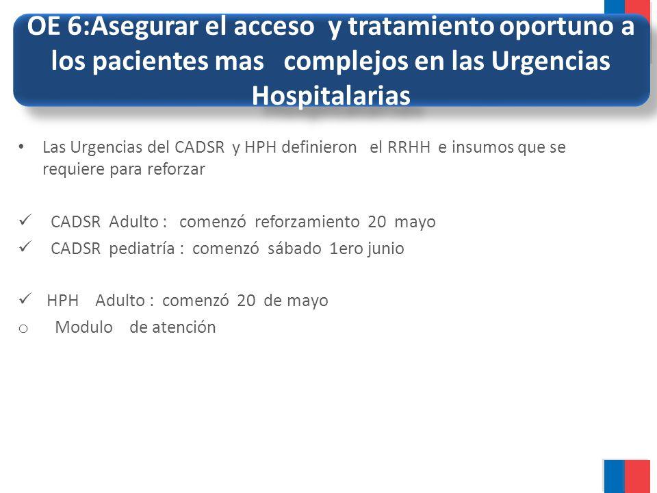 OE 6:Asegurar el acceso y tratamiento oportuno a los pacientes mas complejos en las Urgencias Hospitalarias Las Urgencias del CADSR y HPH definieron e