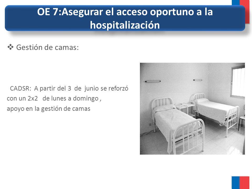 OE 7:Asegurar el acceso oportuno a la hospitalización Gestión de camas: CADSR: A partir del 3 de junio se reforzó con un 2x2 de lunes a domingo, apoyo