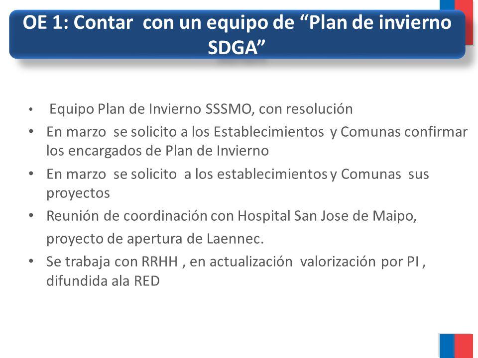 OE 1: Contar con un equipo de Plan de invierno SDGA Equipo Plan de Invierno SSSMO, con resolución En marzo se solicito a los Establecimientos y Comuna