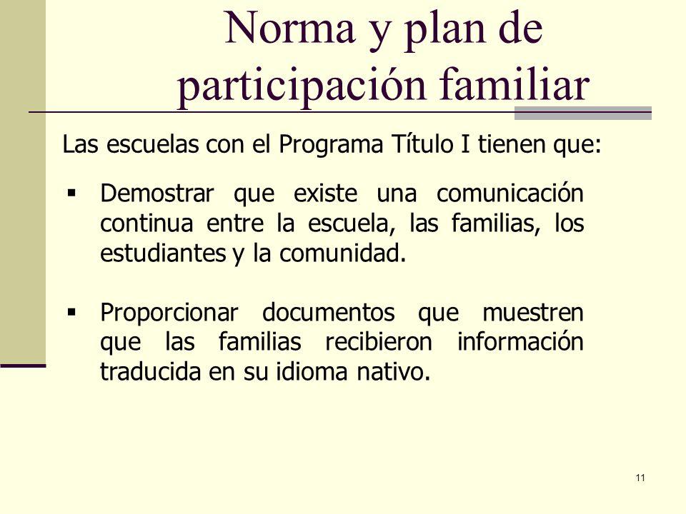 11 Norma y plan de participación familiar Demostrar que existe una comunicación continua entre la escuela, las familias, los estudiantes y la comunidad.
